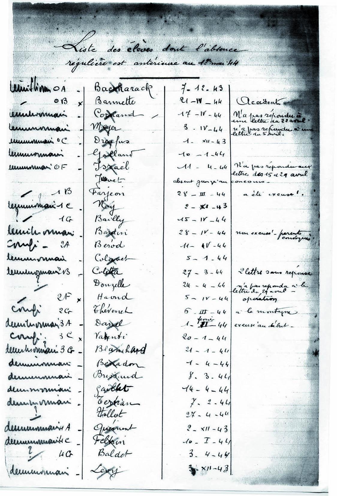 Liste d'élèves absents / 1943-1944