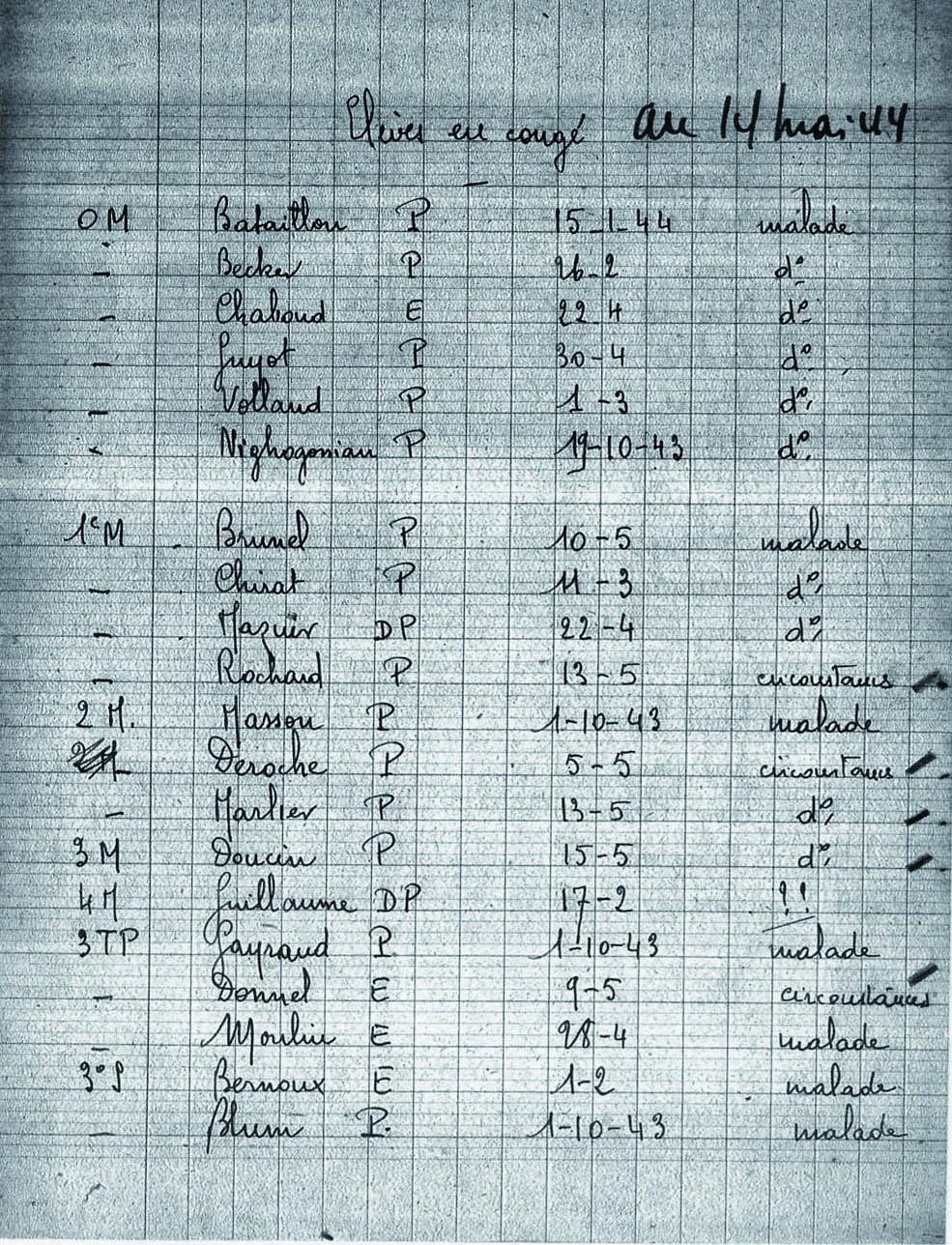 Liste d'élèves absents / 1944