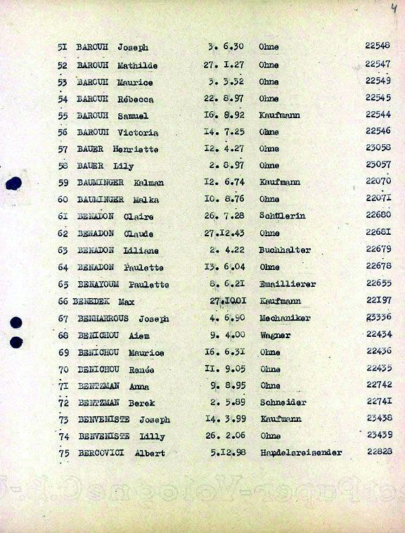 Benadon-convoi-75 (Liste convoi de déportation)