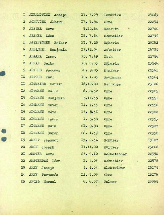 Ament-Jeannot-convoi-75 (Liste convoi de déportation)