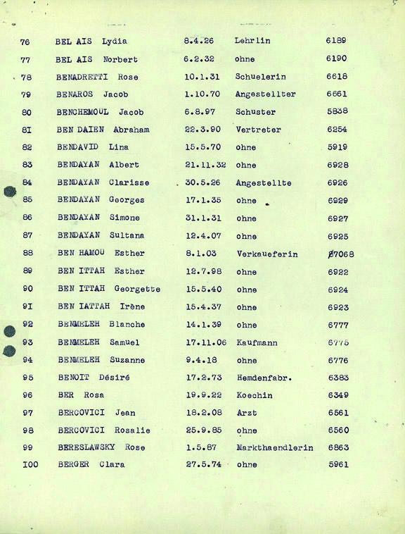 Benmeleh-Blanche-ou-Claude- (Liste convoi de déportation)
