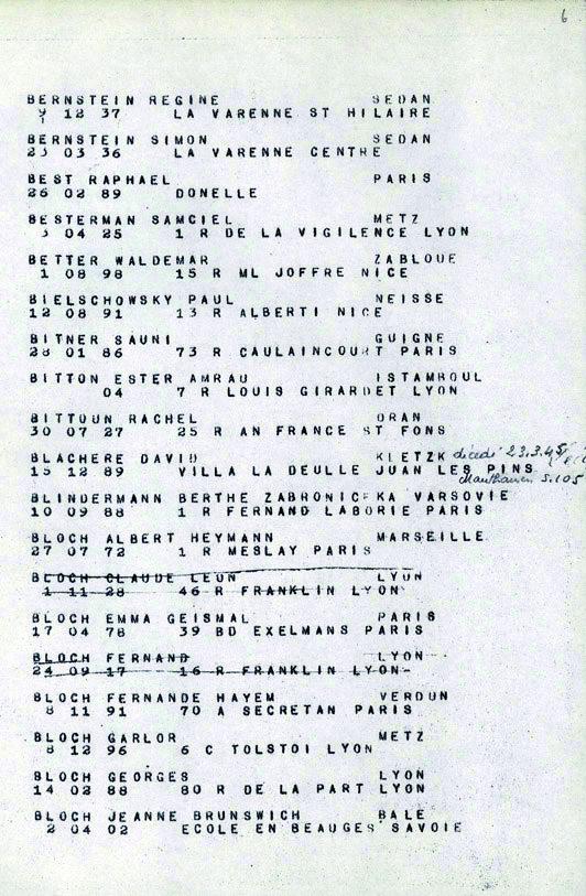 Bittoun-Convoi-77 (Liste convoi de déportation)