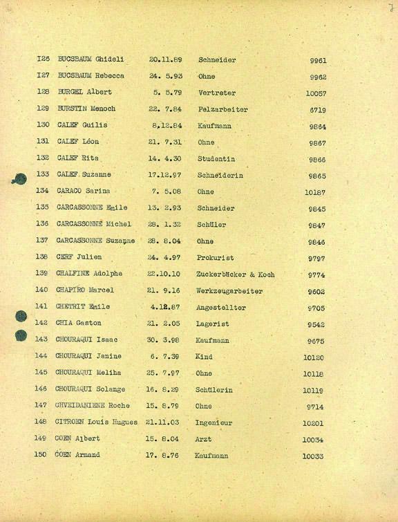 Calef-convoi-63 (Liste convoi de déportation)