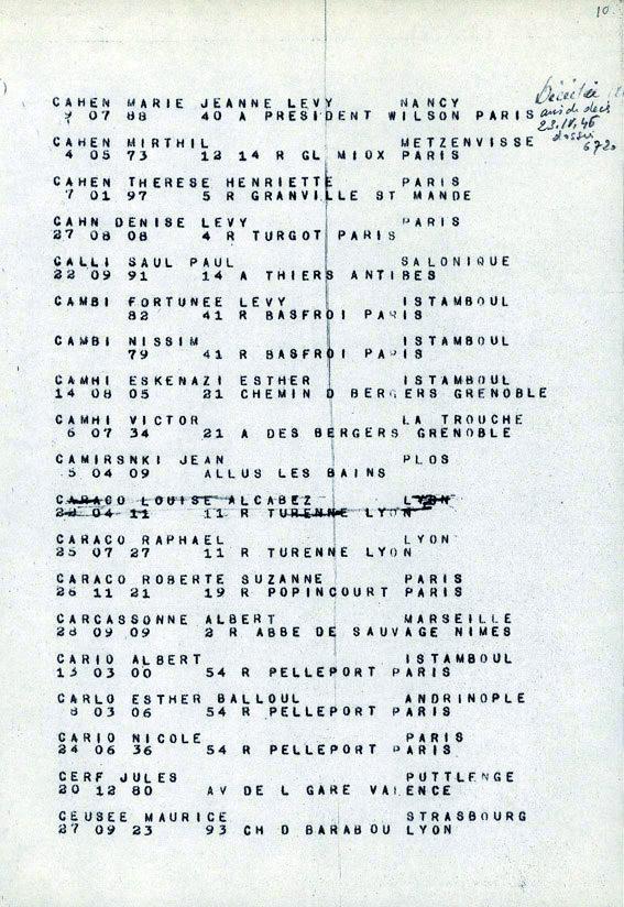 Caraco-Raphael-convoi-77 (Liste convoi de déportation)
