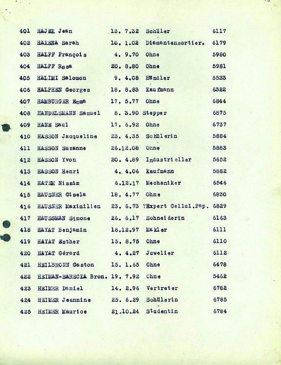 Hayat-Gerard-convoi-61 (Liste convoi de déportation)