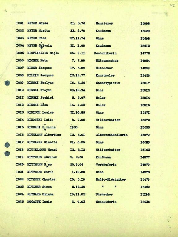 Mitelman-Ginette-convoi-69 (Liste convoi de déportation)