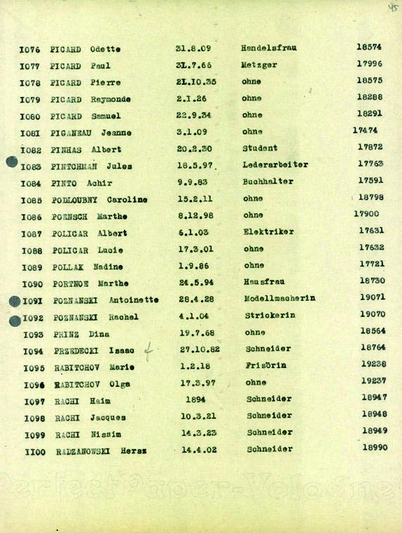 Pinhas-convoi-71 (Liste convoi de déportation)
