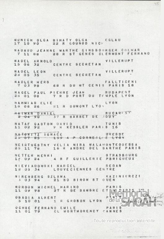 Ignace NATOWITZ Liste du convoi 77