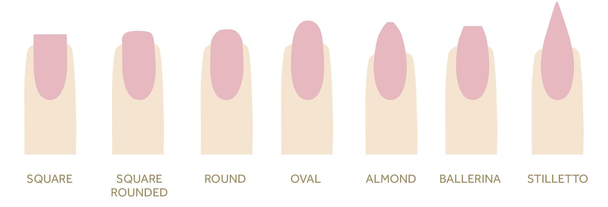 Nail Shape