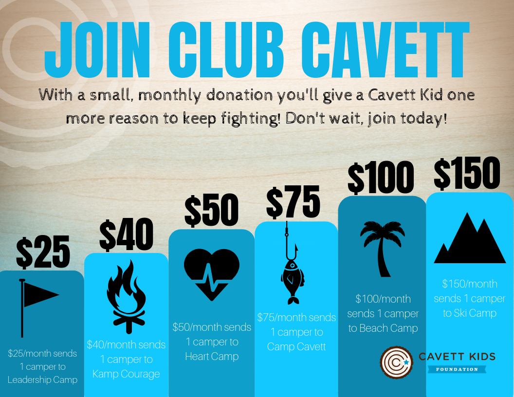 FUN_ANC_CC_Club-Cavett-Giving-Levels.png