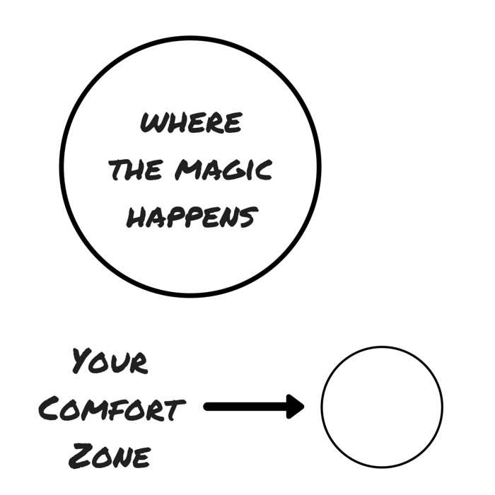 Your-Comfort-Zone[1].png