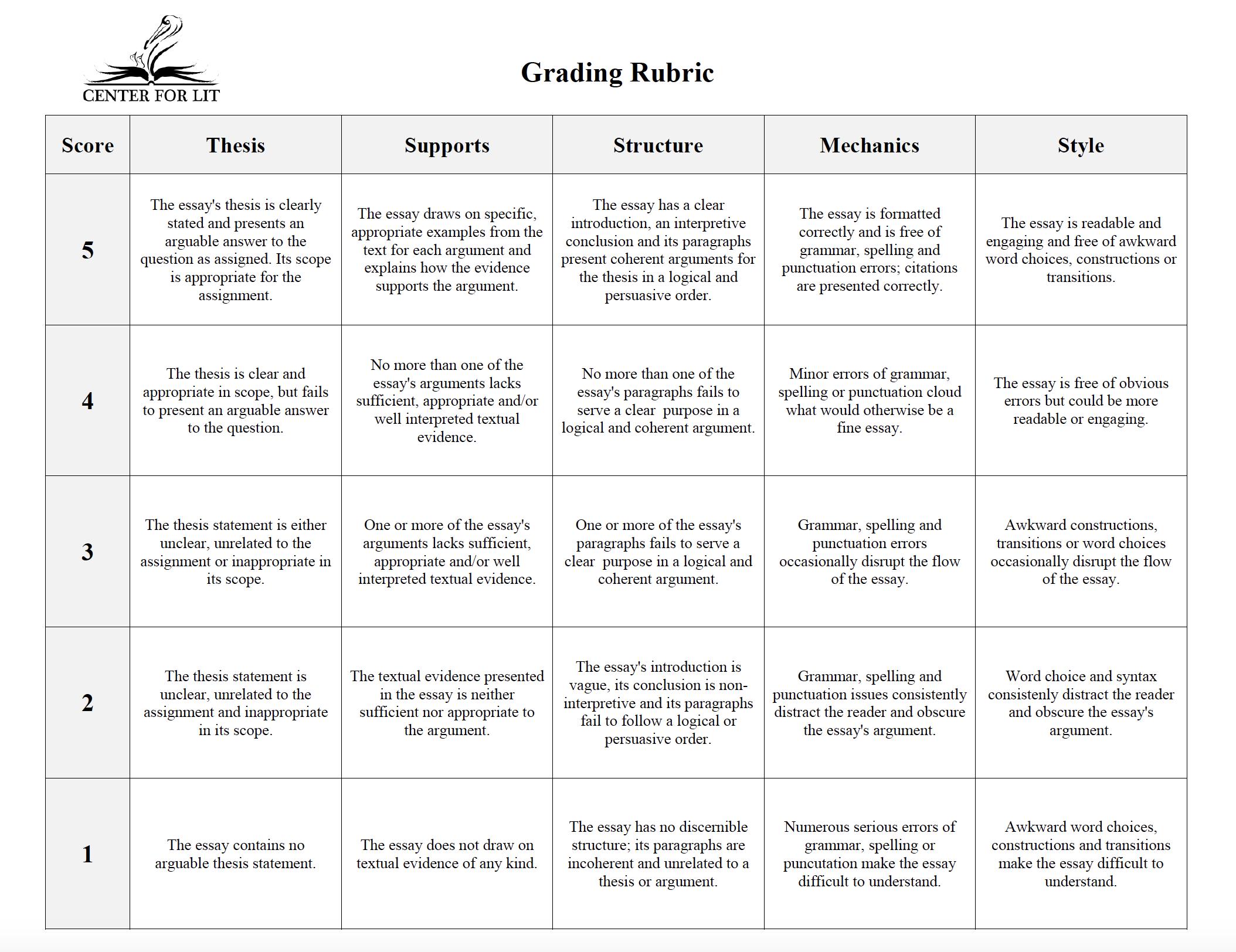 5_fold_grading_rubric.png