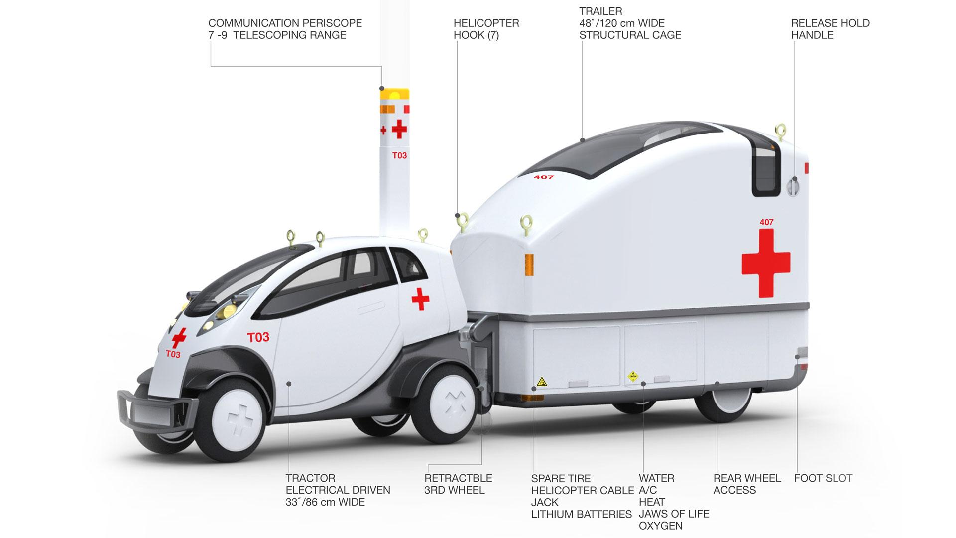 Micra-ambulance