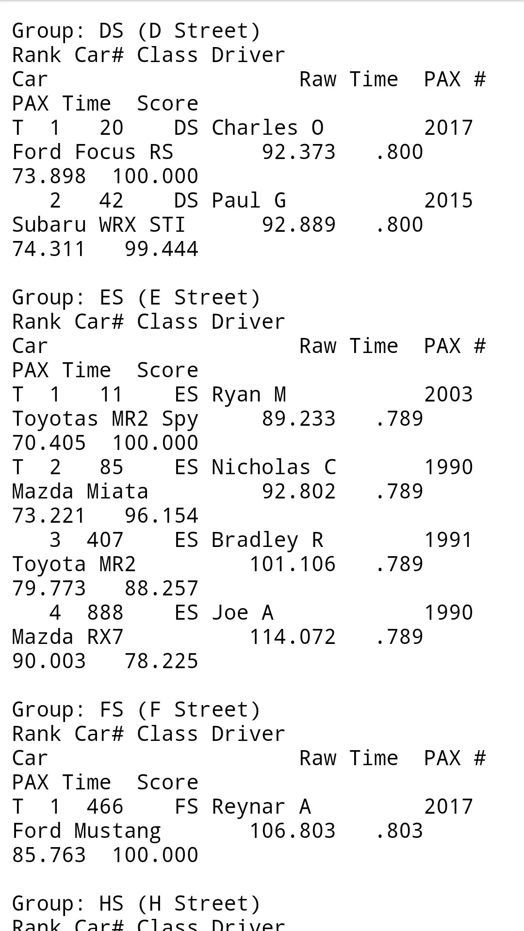Attended the August 25th auto x to test her out. For this session Im on my civics old race wheels with toyo R888R square setup. Mostly stock other than lowering springs and an axleback.  Not too bad as I podiumed for the ES class. Overall 10th. Fairly decent for my first time out ever in a RWD MR. I was definitely a lot more cautious with this car as I am a complete noob in this type of configuration. At this stage of the car and my abilities, my EM1 would have demolished this car in its current state. I am well aware a lot of it has to do with the dummy behind the wheel lol. But Ill take it and try and get the seat time I need to be competitive again. Next up is to install the coilovers once they arrive then test, test and test some more. I'm really considering going back to a staggered setup to maintain the factories intended characteristics, but only time will tell.