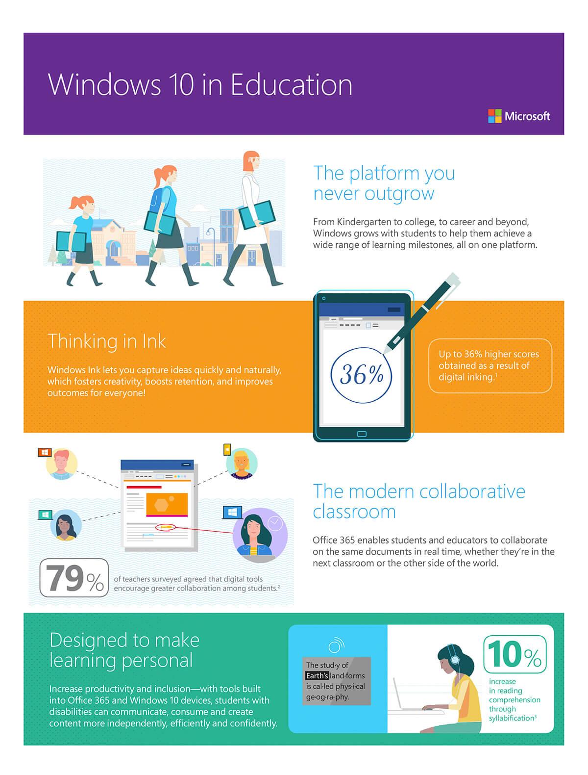 Infographic pg 1.jpg