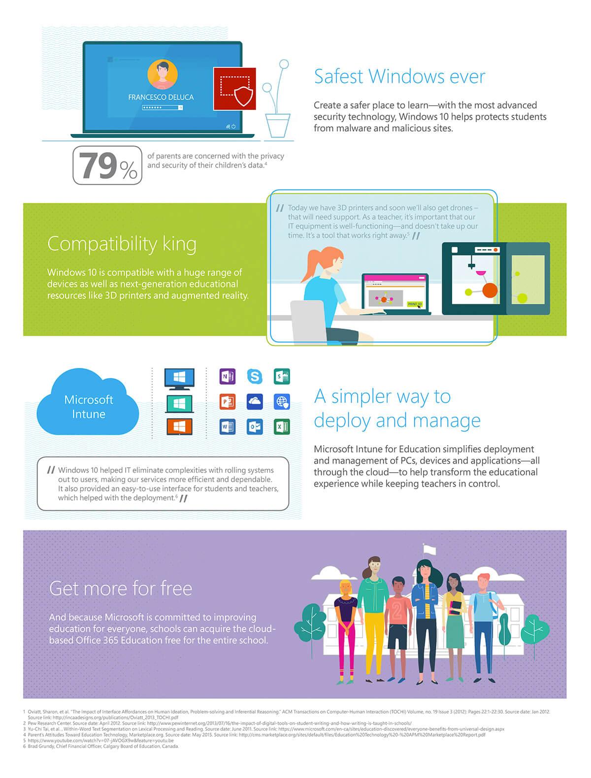 Infographic pg 2.jpg