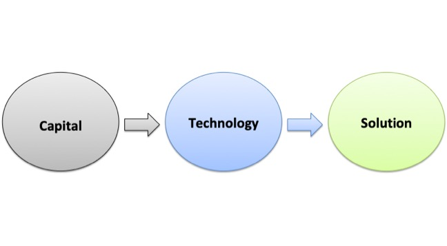 capital-technology-solution.jpg