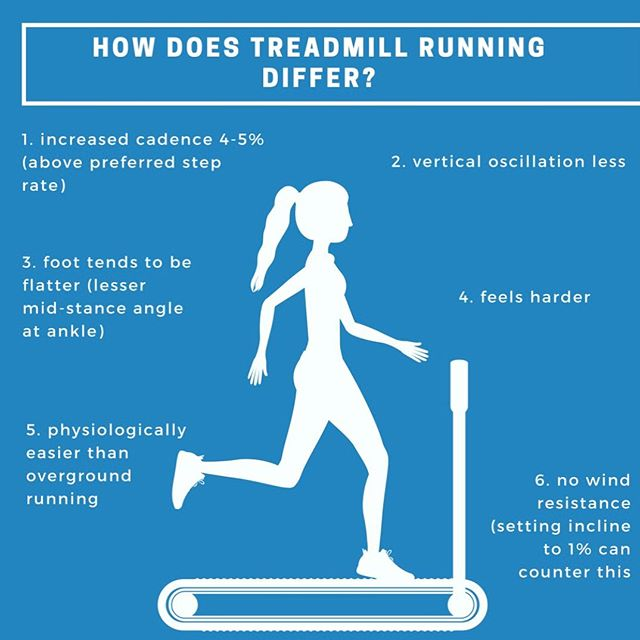 Do you like to run on the treadmill or do you prefer outdoor running?  Treadmill running can change your biomechanics and also make running a little easier.  Mixing it up and doing a bit of both is a great way to exercise! 🏃🏼‍♀️ 🏃‍♂️ #allinonehealth #running #exercise #treadmill #ground #happy #health #fitness #education #podiatry #physio #exercisephysiology #diet