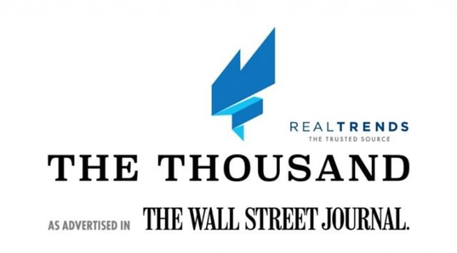 "Xperience Real Estate climbed 1️⃣4️⃣5️⃣ spots from No. 189 in 2018 to No. 4️⃣4️⃣ on the 2019 REAL Trends/Wall Street Journal ""The Thousand"" ranking of America's most successful real estate teams - that's NOT INCLUDING the contributions from our new 2019 mega agent team partners Spinelli Residential Group at KW Austin Portfolio Real Estate Austin Portfolio Real Estate: The Bucher Group Agents With a Smile at Keller Williams Realty Boise The Zuber Group-Keller Williams Realty Amanda Ponce Real Estate Team of Keller Williams Realty - TX Licensed The Williams Team of Keller Williams Realty 455-0100 David Berg - Homes on the Sound ! How far will we #climb next year? Will you be a part of the Xperience?#XperienceGrowth #dothework - Read the full article on our blog here: https://www.xperiencegrowth.blog/allblogs/xperience-climbs-list-of-top-real-estate-teams"