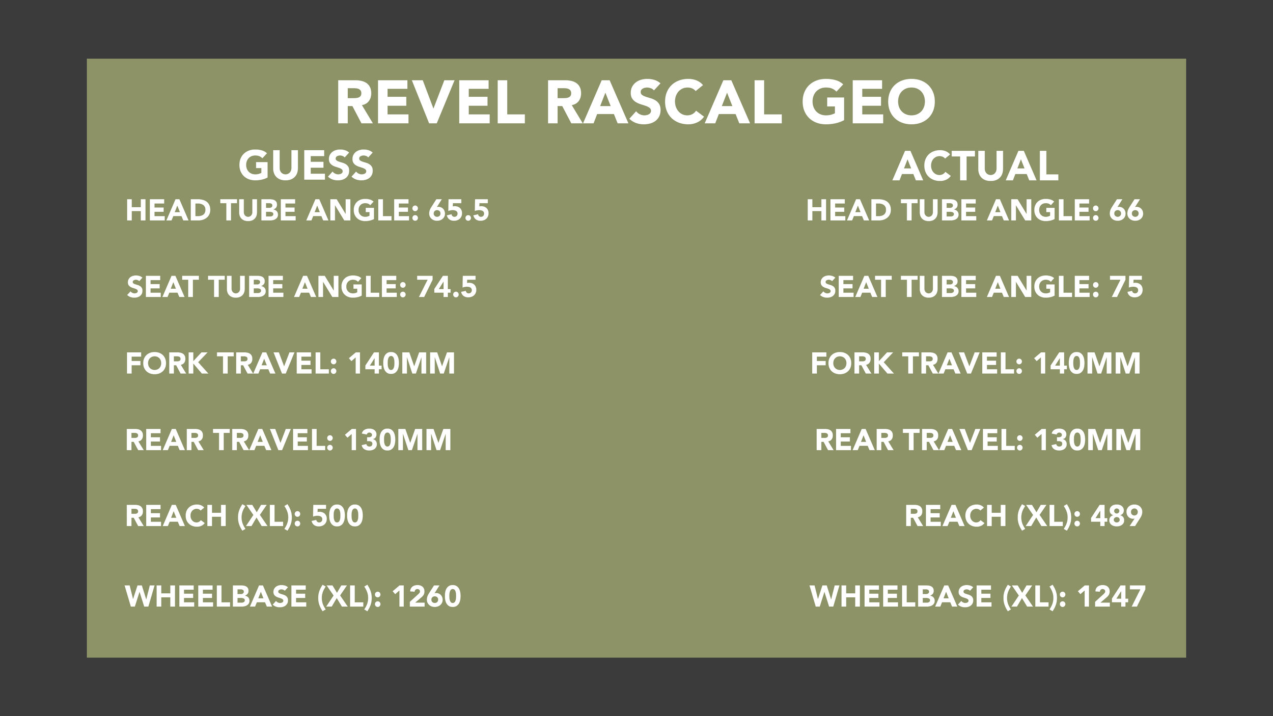 revel rascal geometry.jpg
