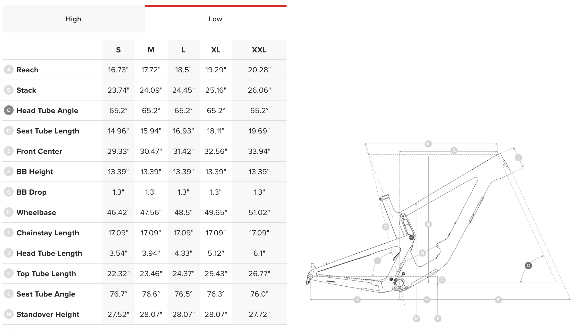 Hightower Geometry