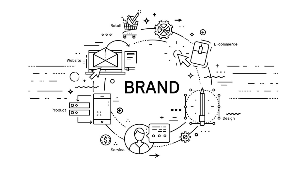 Connected-Brand-Experience-Graphic.jpg