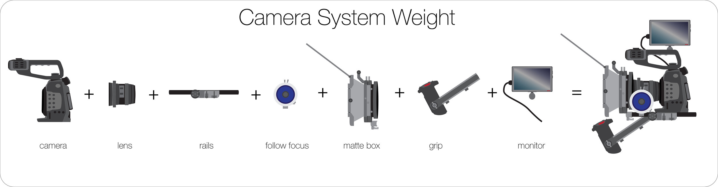 Camera System Weight.jpg