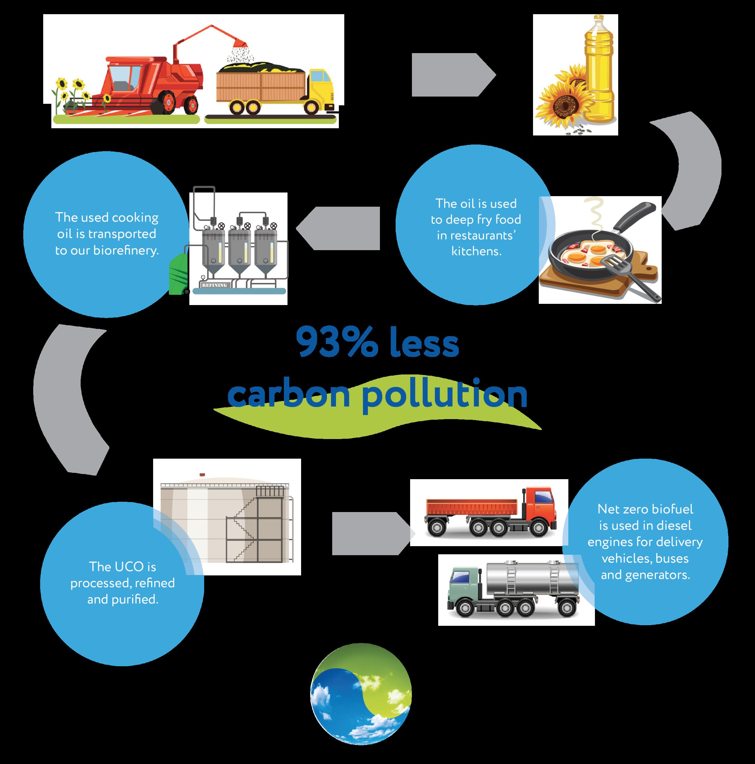 Neutral Fuels Infographics-02.png