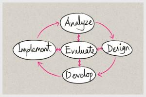 Instruction_Design.jpg
