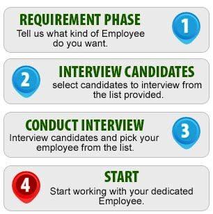 hiring-process.jpg