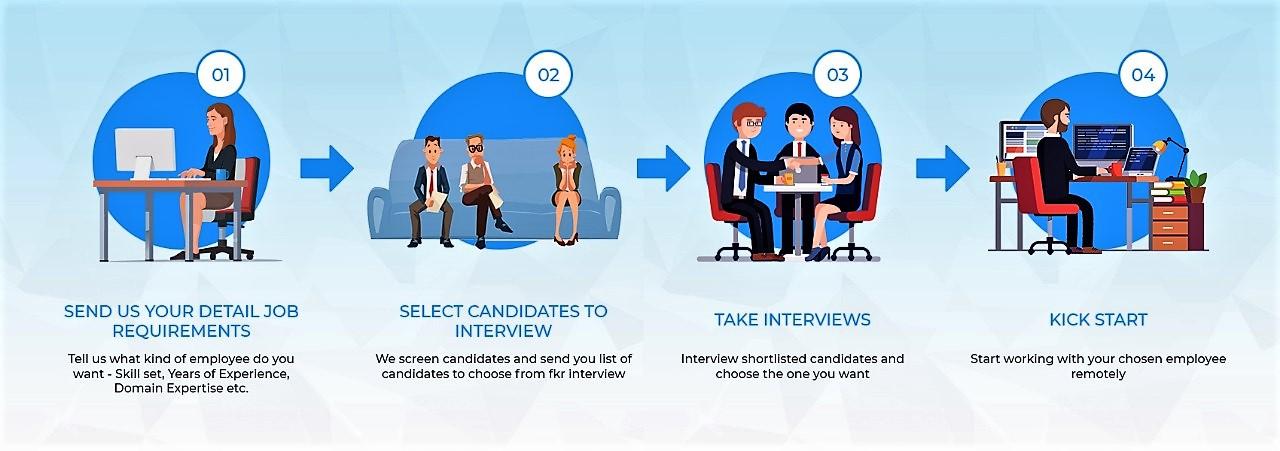 hiring-process-4.jpg