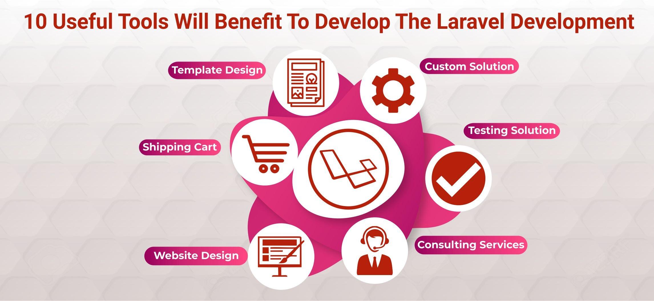 hire expert laravel developer