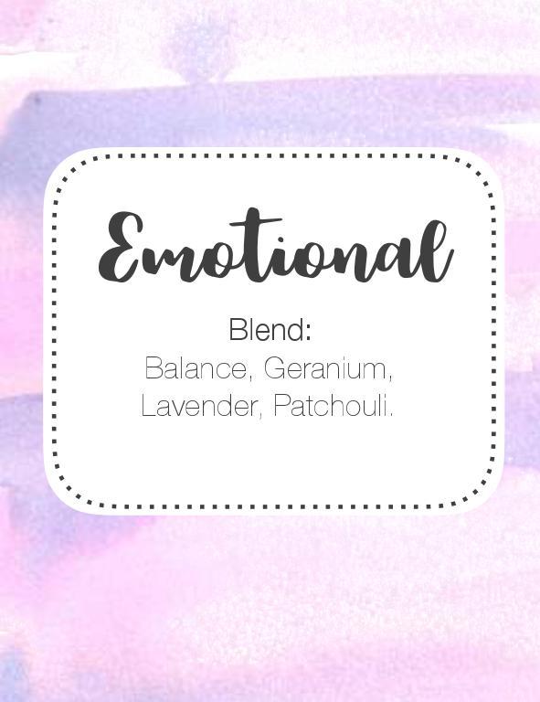 Emotional Roller Bottle Blend 10ml Label FREE DOWNLOAD