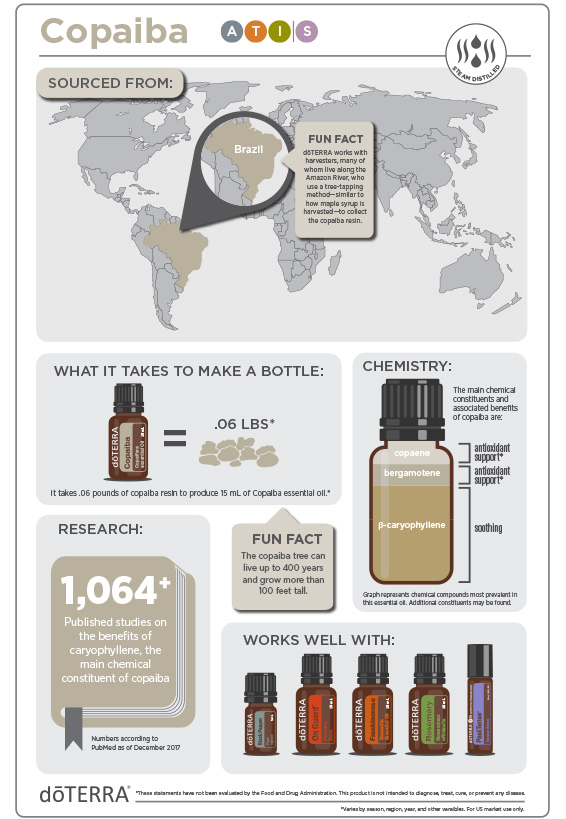 Calm, Clear, Change, Cleanse, and Connect with Copaiba Essential Oil, dōTERRA, CBD, HOO Happiness