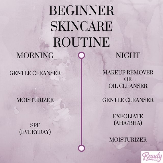 Want to create an everyday skincare routine but don't know where to start? Here are some simple steps you can use in order to have an easy yet effective routine ✨