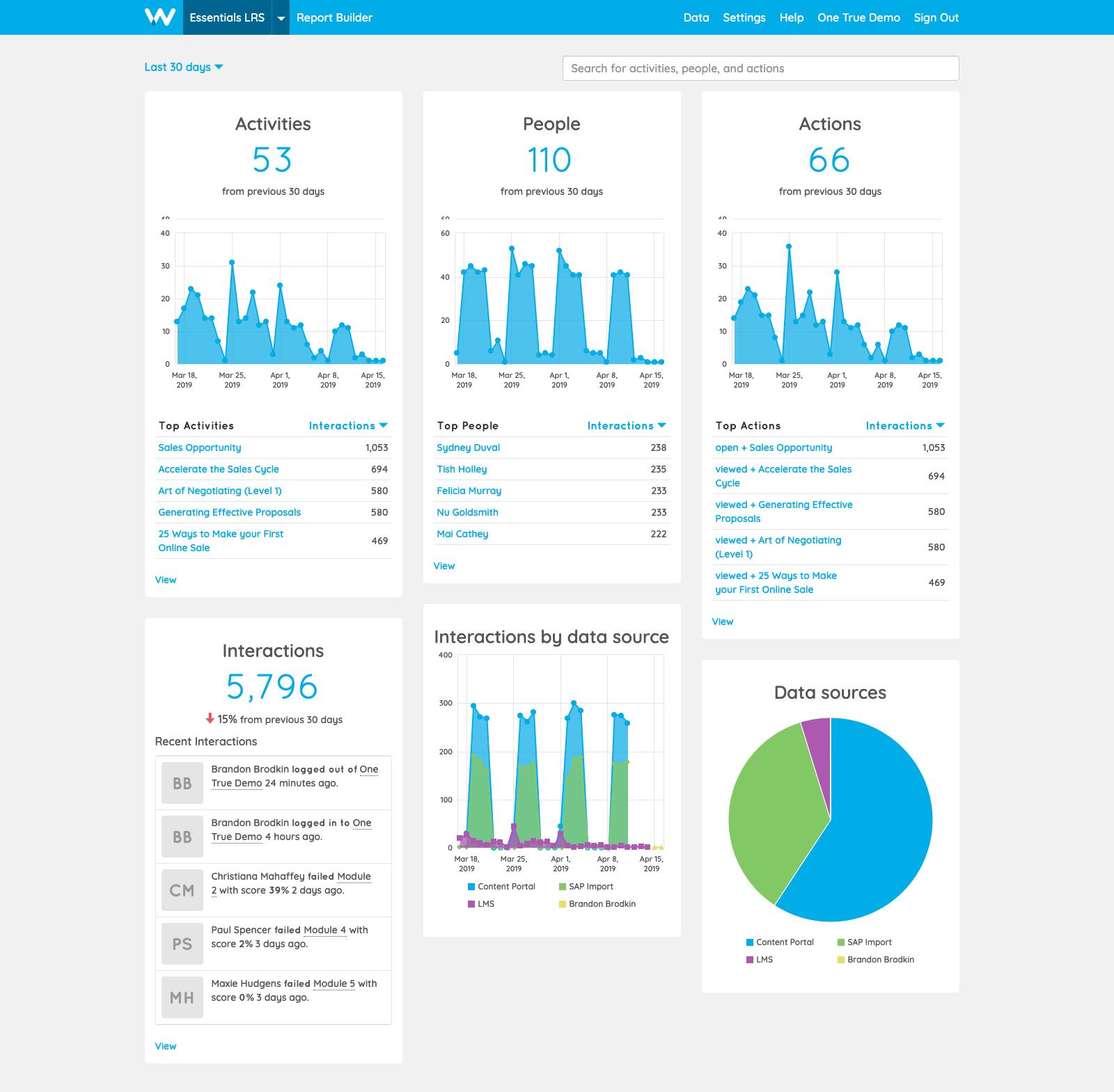 Screenshot of Watershed Essentials LRS