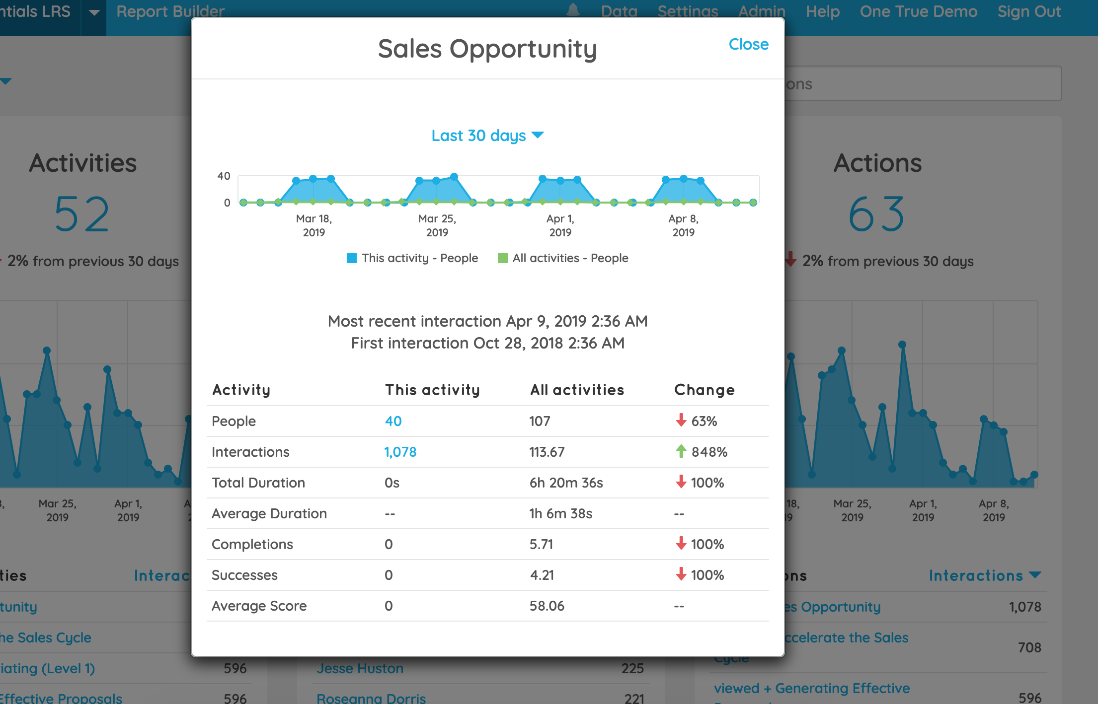 Screenshot of activity modal