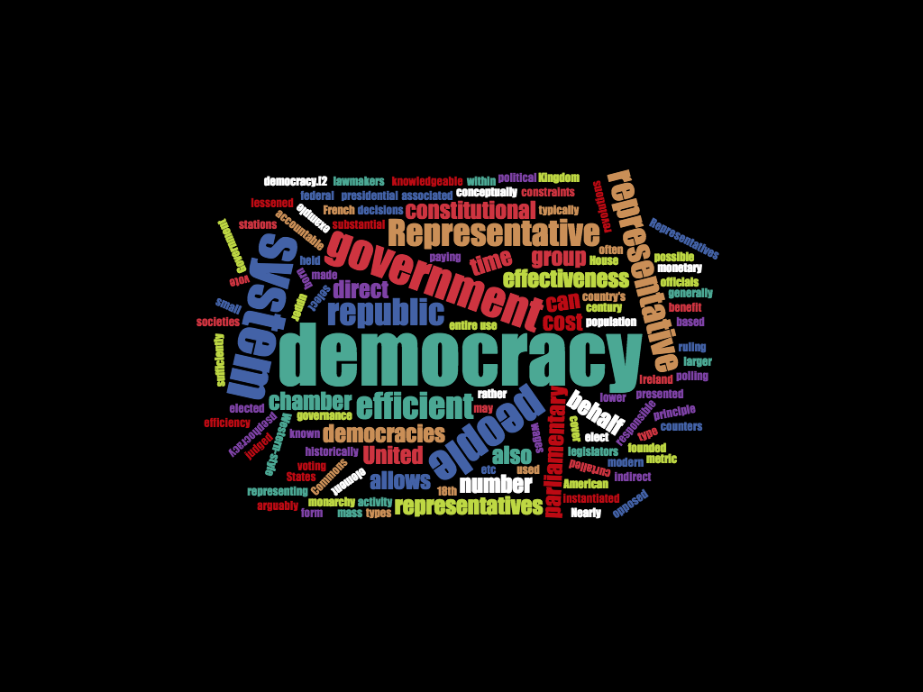 democracy-word-cloud-2017.png