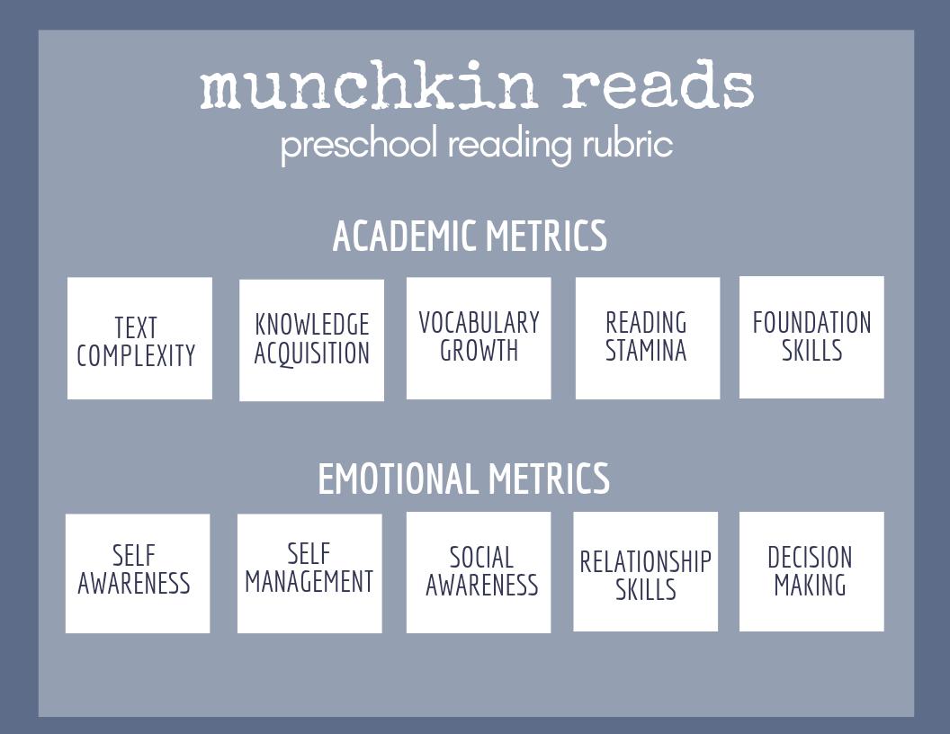 munchkin reads.png