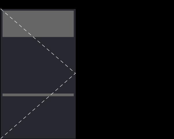 single swing door, internal drawer