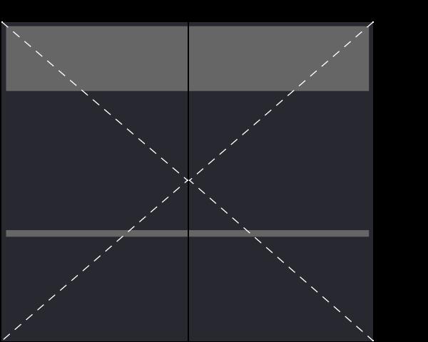 double swing doors, internal drawer