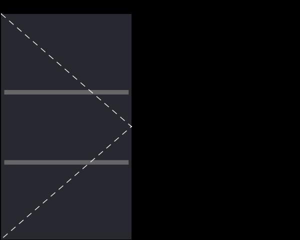 upper, single swing door
