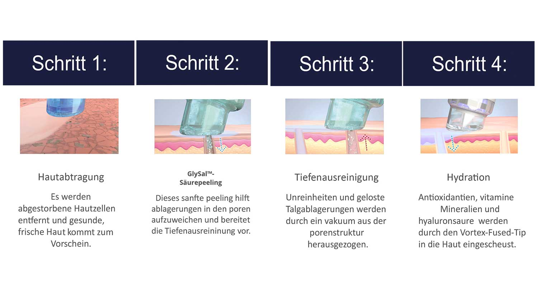 Hydrafacial-Verfahren-Frankfurt.jpg