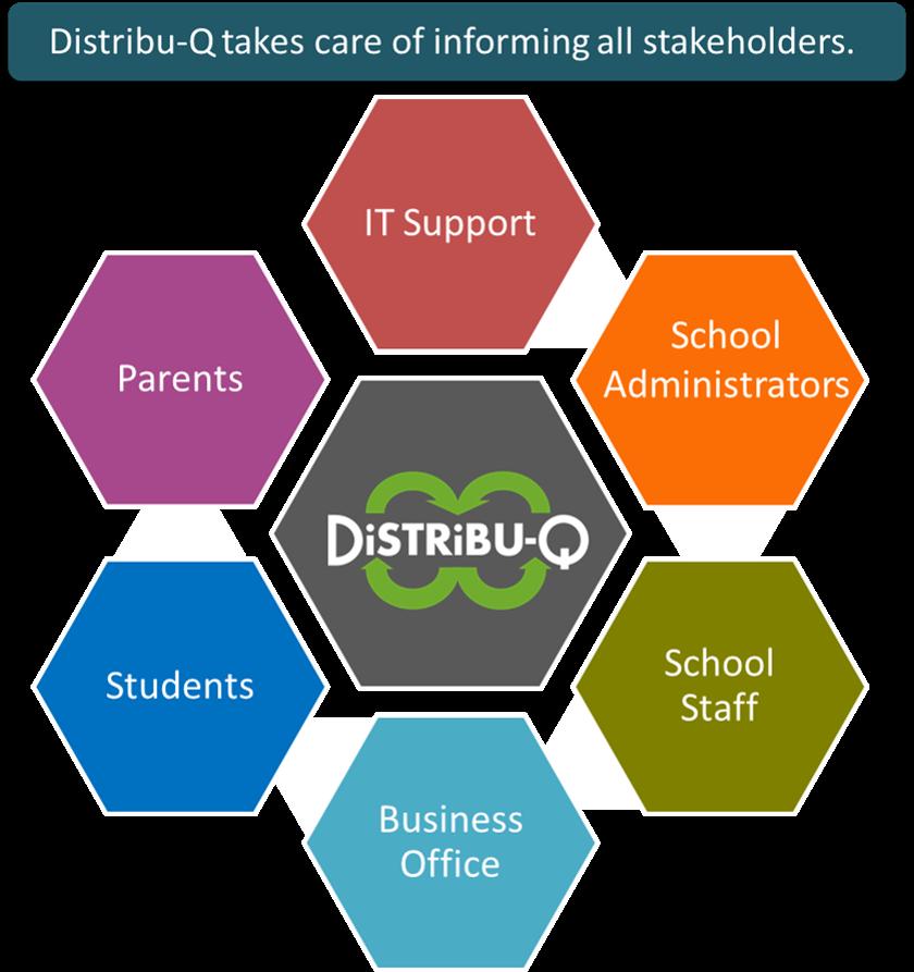distribu-q graph.png