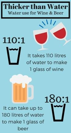 Sustainable_drinking_infographic_s_3_-01_large.jpg