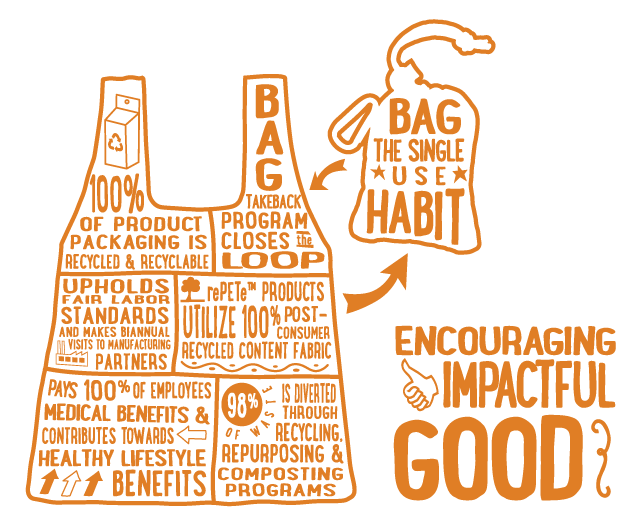 b-corp-bag-pouch.png