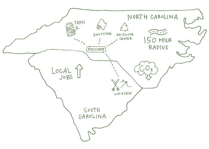 made in carolinas recover.png