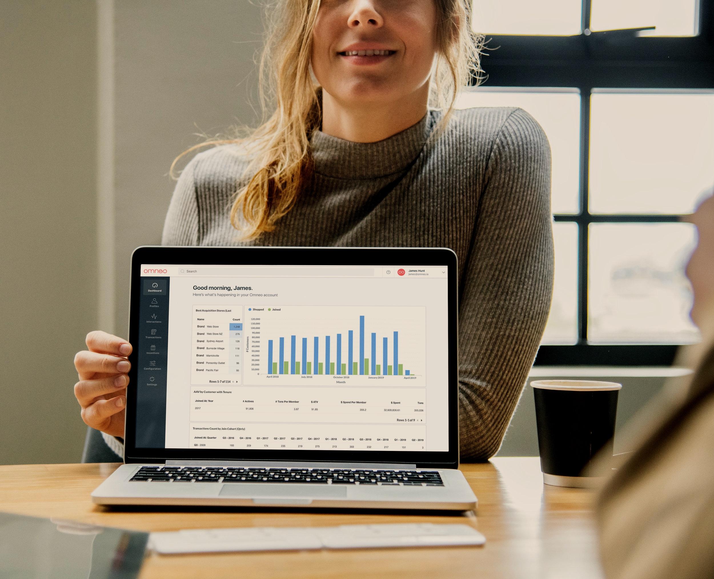Measure the right metrics