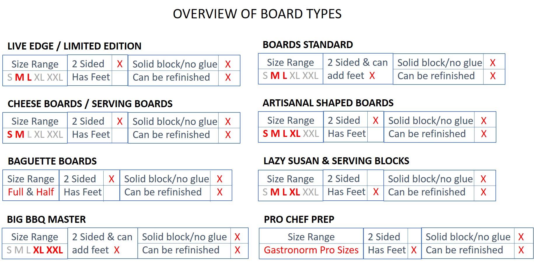 Boards compare table 2.jpg