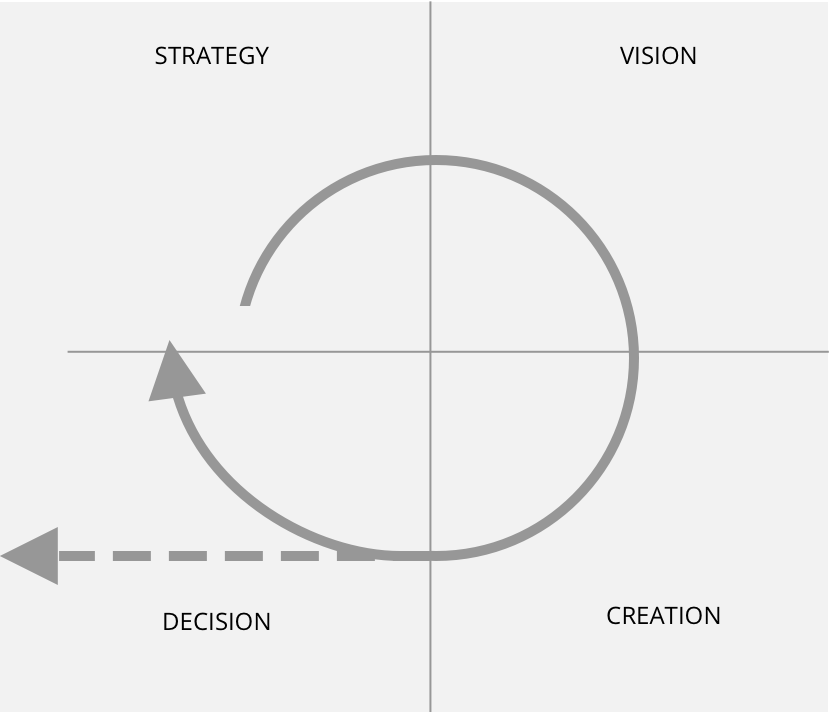 spiral diagram.png